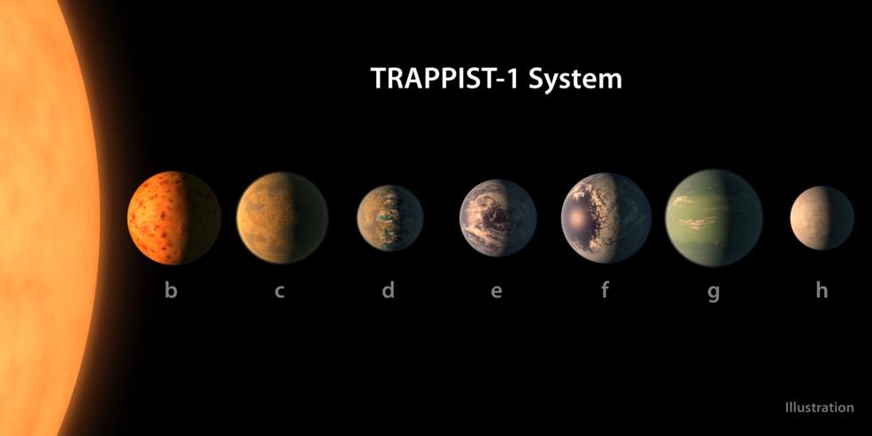 Nasa planetas